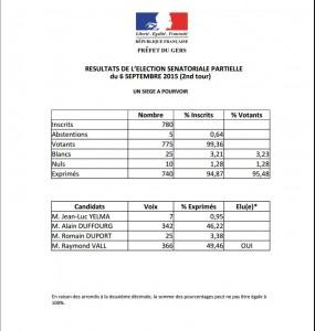 Résultas élections sénatoriales